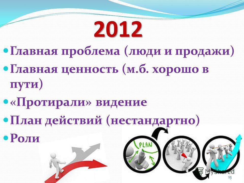 Главная проблема (люди и продажи) Главная ценность (м.б. хорошо в пути) «Протирали» видение План действий (нестандартно) Роли 15 2012