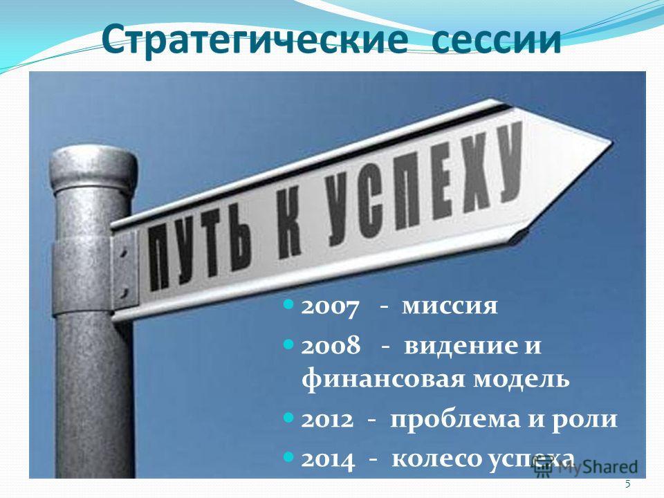 5 2007 - миссия 2008 - видение и финансовая модель 2012 - проблема и роли 2014 - колесо успеха