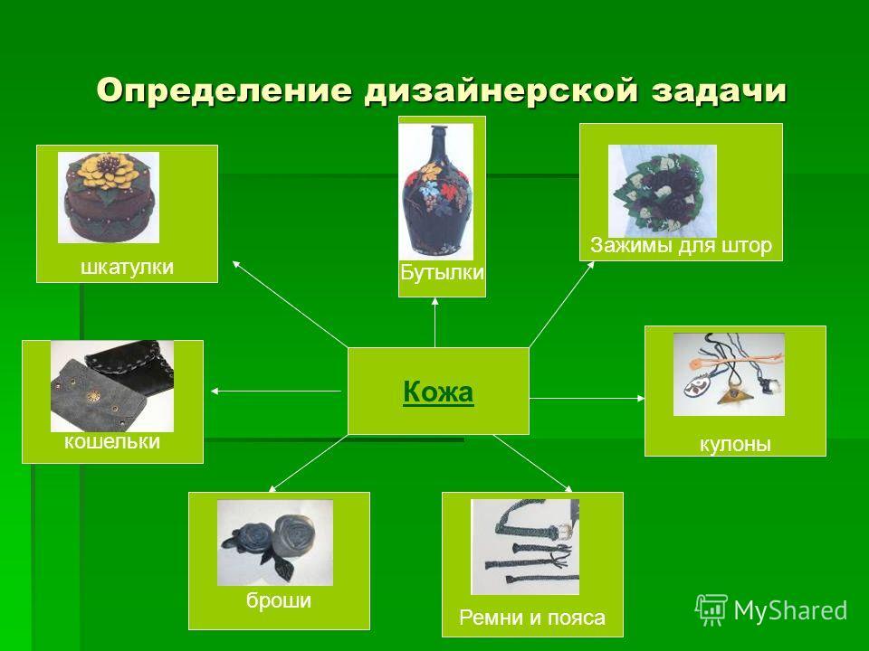 Кожа Определение дизайнерской задачи Бутылки шкатулки Зажимы для штор Ремни и пояса броши кошельки кулоны