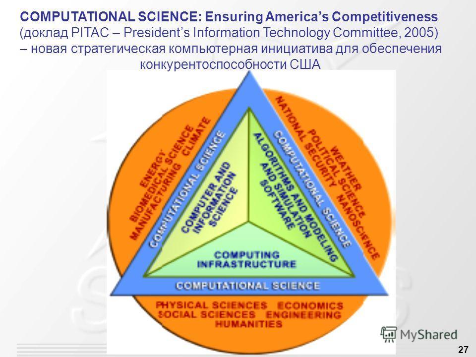 27 COMPUTATIONAL SCIENCE: Ensuring Americas Competitiveness (доклад PITAC – Presidents Information Technology Committee, 2005) – новая стратегическая компьютерная инициатива для обеспечения конкурентоспособности США