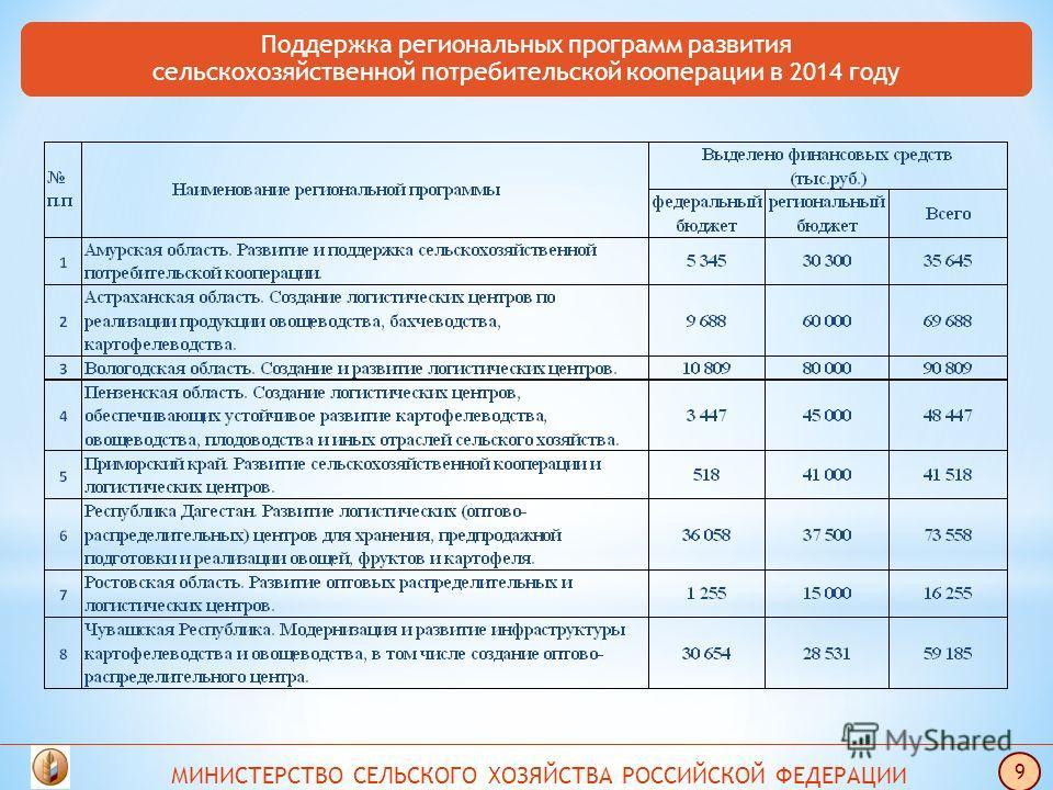 * Поддержка развития сельскохозяйственной потребительской кооперации Поддержка региональных программ развития сельскохозяйственной потребительской кооперации в 2014 году МИНИСТЕРСТВО СЕЛЬСКОГО ХОЗЯЙСТВА РОССИЙСКОЙ ФЕДЕРАЦИИ 9