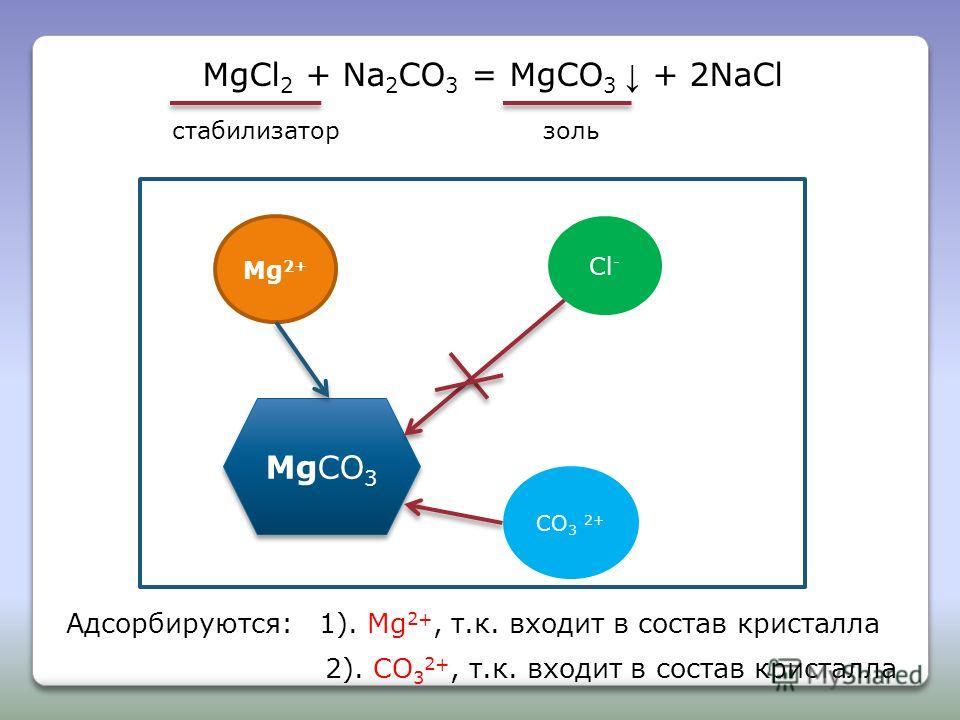 MgCO 3 MgCl 2 + Na 2 CO 3 = MgCO 3 + 2NaCl золь стабилизатор Mg 2+ Cl - СО 3 2+ 2). СО 3 2+, т.к. входит в состав кристалла Адсорбируются: 1). Mg 2+, т.к. входит в состав кристалла