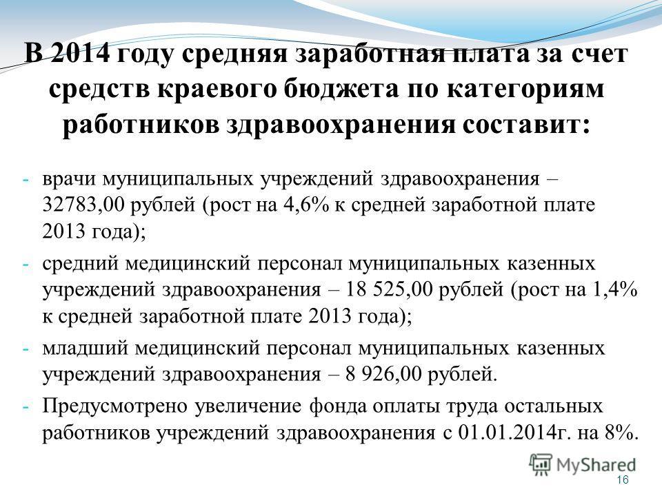 В 2014 году средняя заработная плата за счет средств краевого бюджета по категориям работников здравоохранения составит: - врачи муниципальных учреждений здравоохранения – 32783,00 рублей (рост на 4,6% к средней заработной плате 2013 года); - средний
