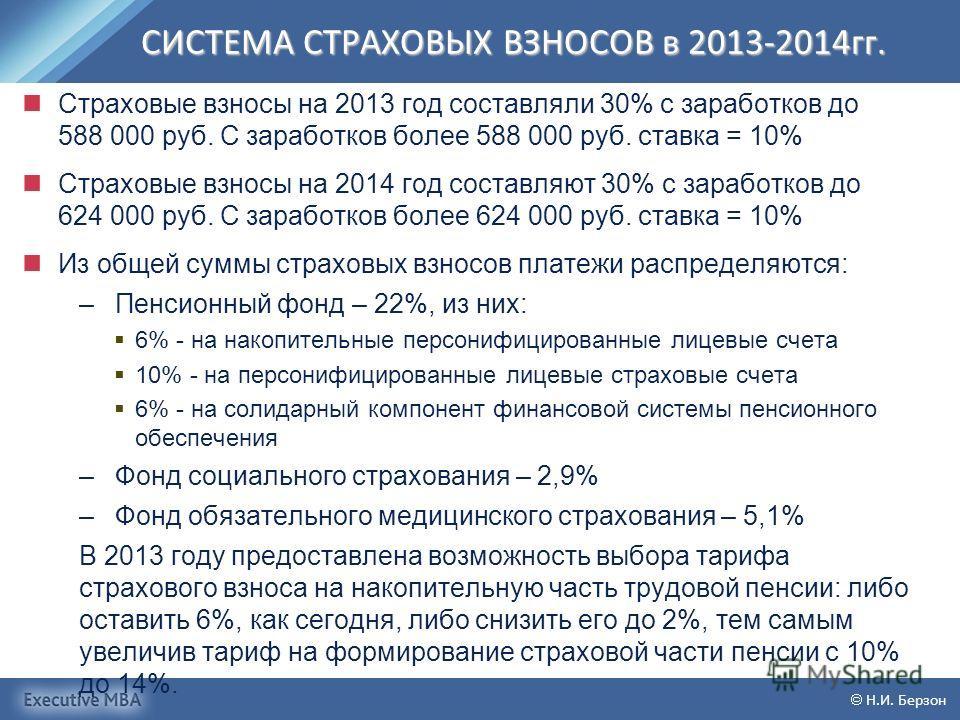 СИСТЕМА СТРАХОВЫХ ВЗНОСОВ в 2013-2014 гг. Н.И. Берзон Страховые взносы на 2013 год составляли 30% с заработков до 588 000 руб. С заработков более 588 000 руб. ставка = 10% Страховые взносы на 2014 год составляют 30% с заработков до 624 000 руб. С зар