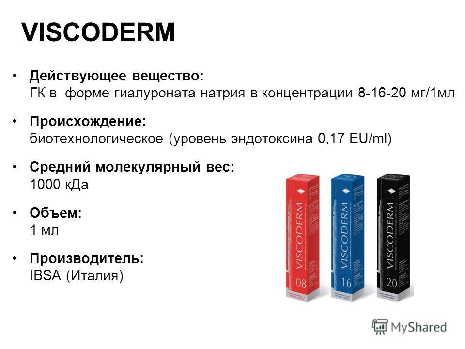 VISCODERM Действующее вещество: ГК в форме гиалуроната натрия в концентрации 8-16-20 мг/1 мл Происхождение: биотехнологическое (уровень эндотоксина 0,17 EU/ml) Средний молекулярный вес: 1000 к Да Объем: 1 мл Производитель: IBSA (Италия)