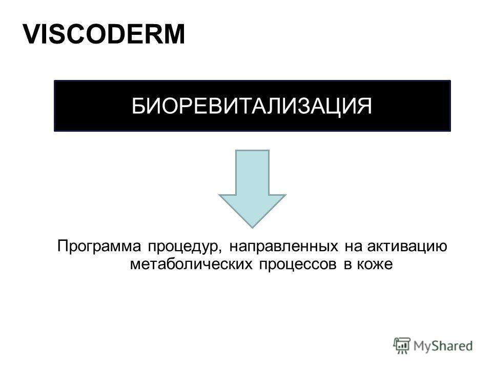 Программа процедур, направленных на активацию метаболических процессов в коже БИОРЕВИТАЛИЗАЦИЯ VISCODERM