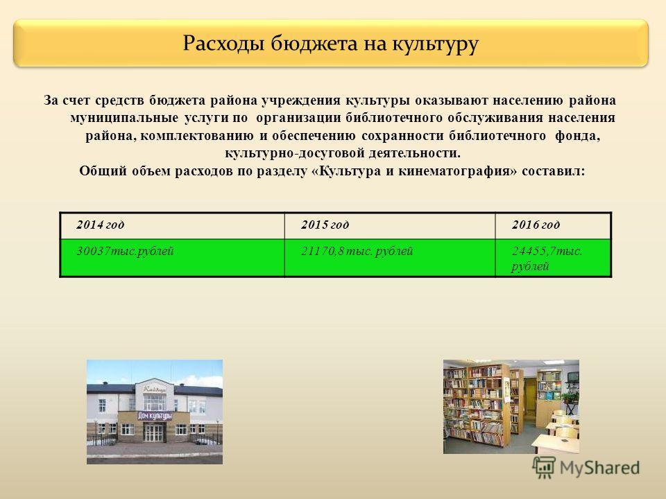 Расходы бюджета на культуру За счет средств бюджета района учреждения культуры оказывают населению района муниципальные услуги по организации библиотечного обслуживания населения района, комплектованию и обеспечению сохранности библиотечного фонда, к