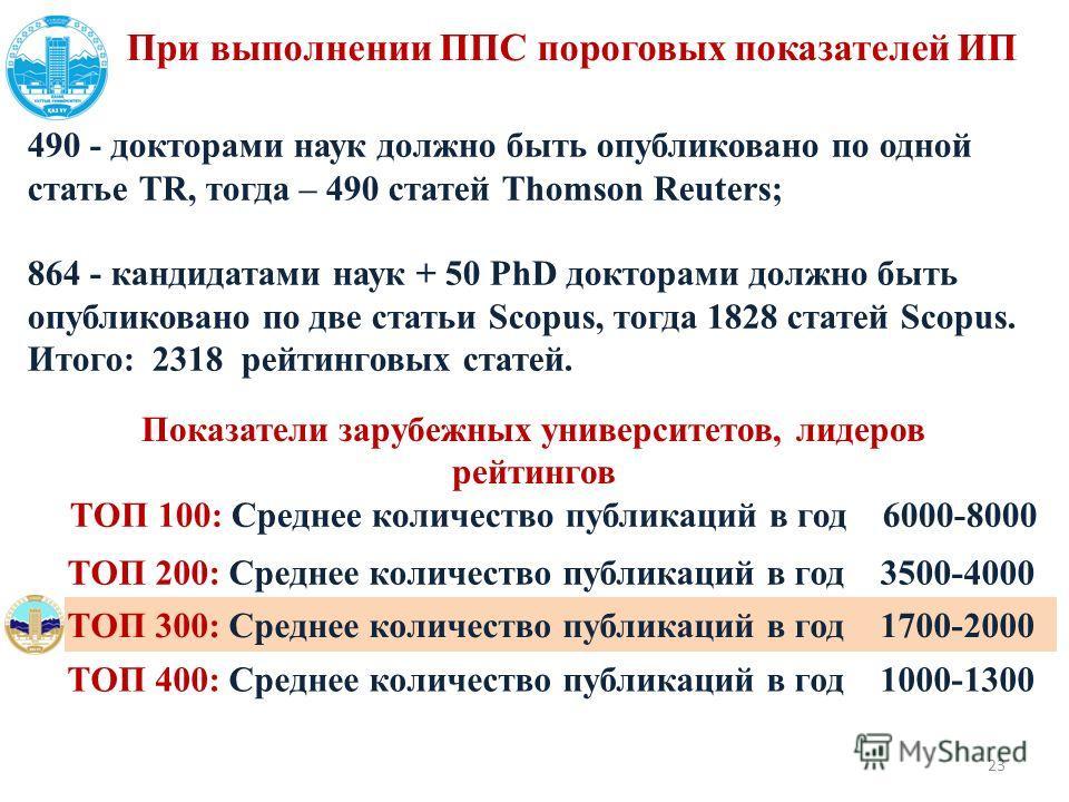 490 - докторами наук должно быть опубликовано по одной статье TR, тогда – 490 статей Thomson Reuters; 864 - кандидатами наук + 50 PhD докторами должно быть опубликовано по две статьи Scopus, тогда 1828 статей Scopus. Итого: 2318 рейтинговых статей. П