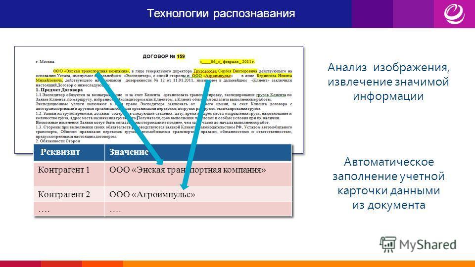 Технологии распознавания Анализ изображения, извлечение значимой информации Автоматическое заполнение учетной карточки данными из документа