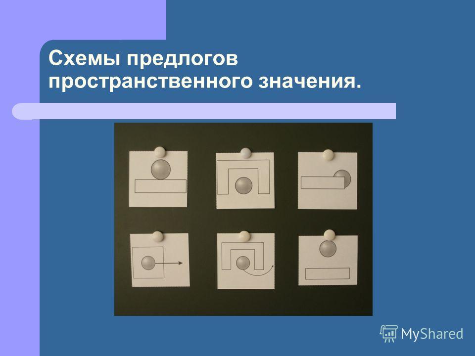 Схемы предлогов пространственного значения.