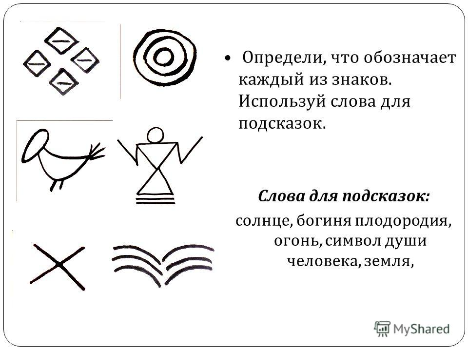 Определи, что обозначает каждый из знаков. Используй слова для подсказок. Слова для подсказок : солнце, богиня плодородия, огонь, символ души человека, земля,