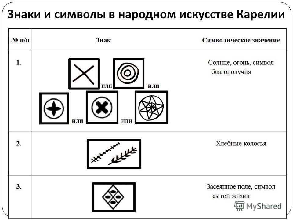 Знаки и символы в народном искусстве Карелии