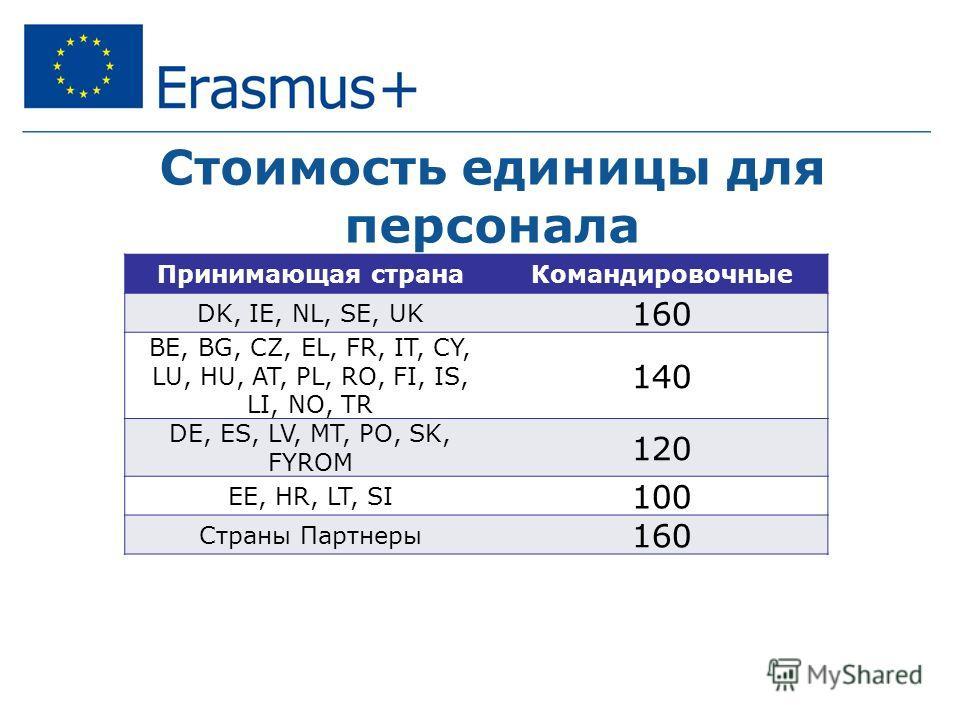 Стоимость единицы для персонала Принимающая страна Командировочные DK, IE, NL, SE, UK 160 BE, BG, CZ, EL, FR, IT, CY, LU, HU, AT, PL, RO, FI, IS, LI, NO, TR 140 DE, ES, LV, MT, PO, SK, FYROM 120 EE, HR, LT, SI 100 Страны Партнеры 160