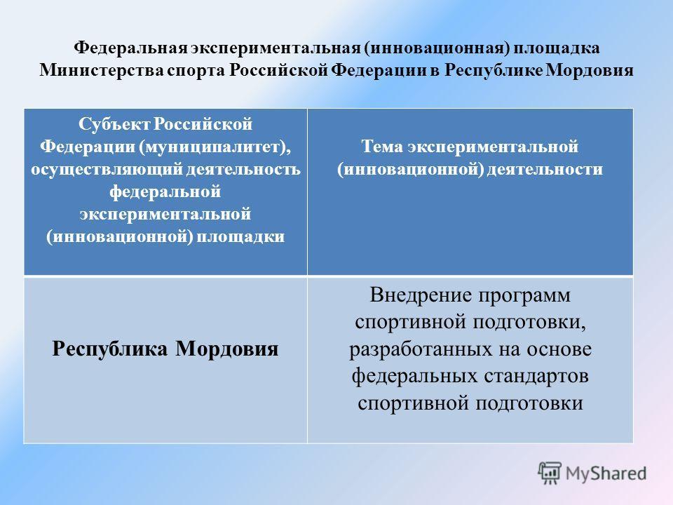 Федеральная экспериментальная (инновационная) площадка Министерства спорта Российской Федерации в Республике Мордовия Субъект Российской Федерации (муниципалитет), осуществляющий деятельность федеральной экспериментальной (инновационной) площадки Тем