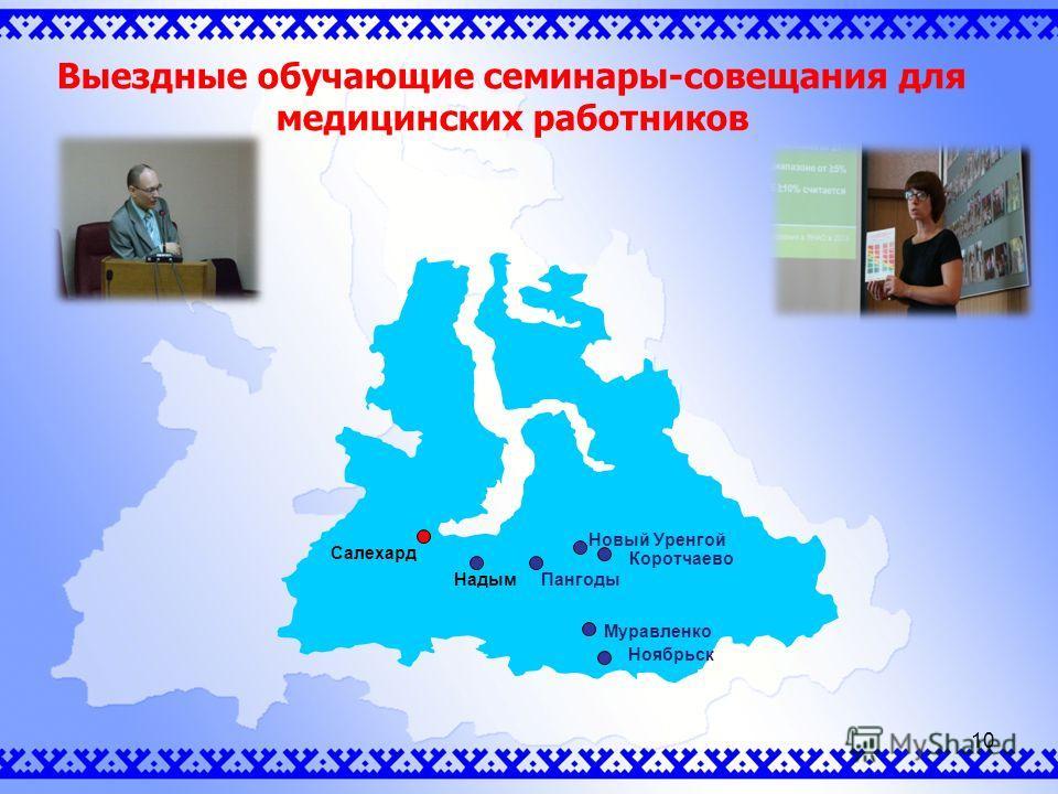 Выездные обучающие семинары-совещания для медицинских работников 10 Надым Новый Уренгой Салехард Пангоды Коротчаево Муравленко Ноябрьск