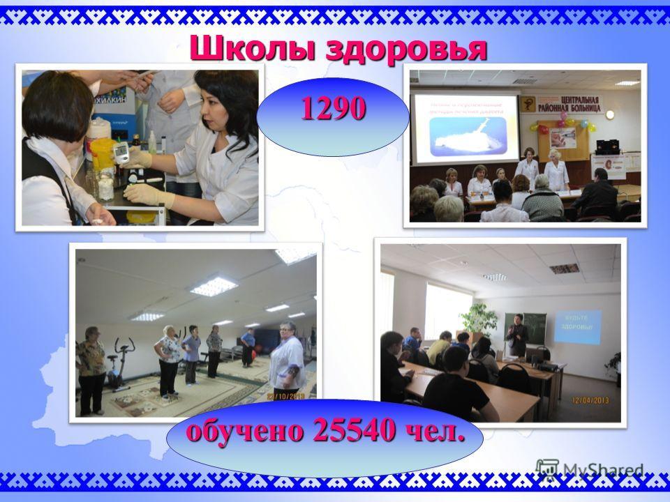 Школы здоровья 1290 обучено 25540 чел.