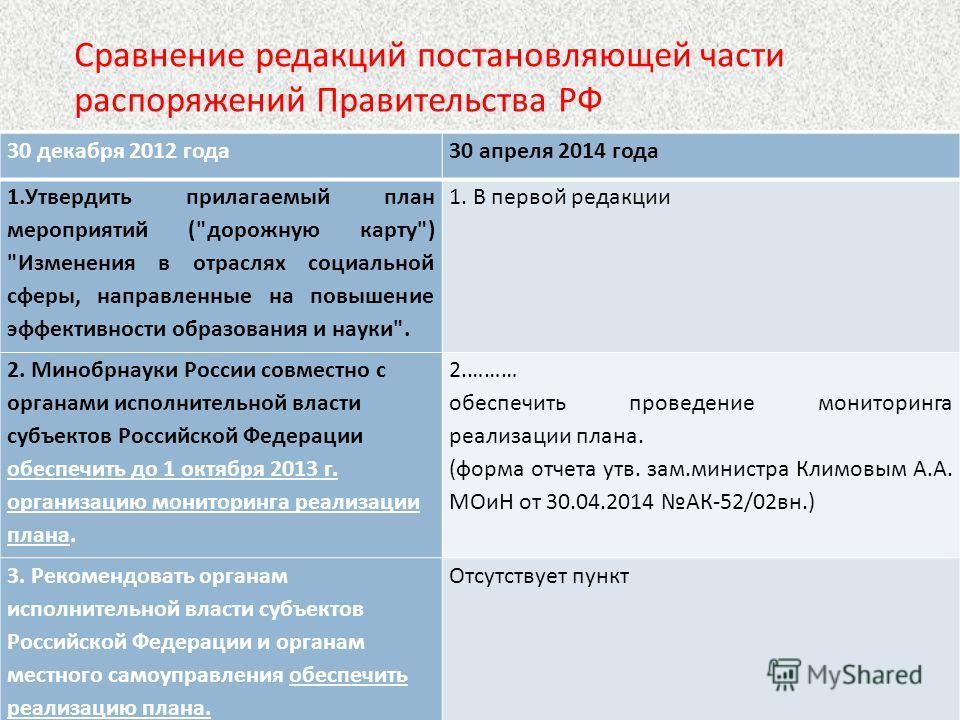 Сравнение редакций постановляющей части распоряжений Правительства РФ 30 декабря 2012 года 30 апреля 2014 года 1. Утвердить прилагаемый план мероприятий (