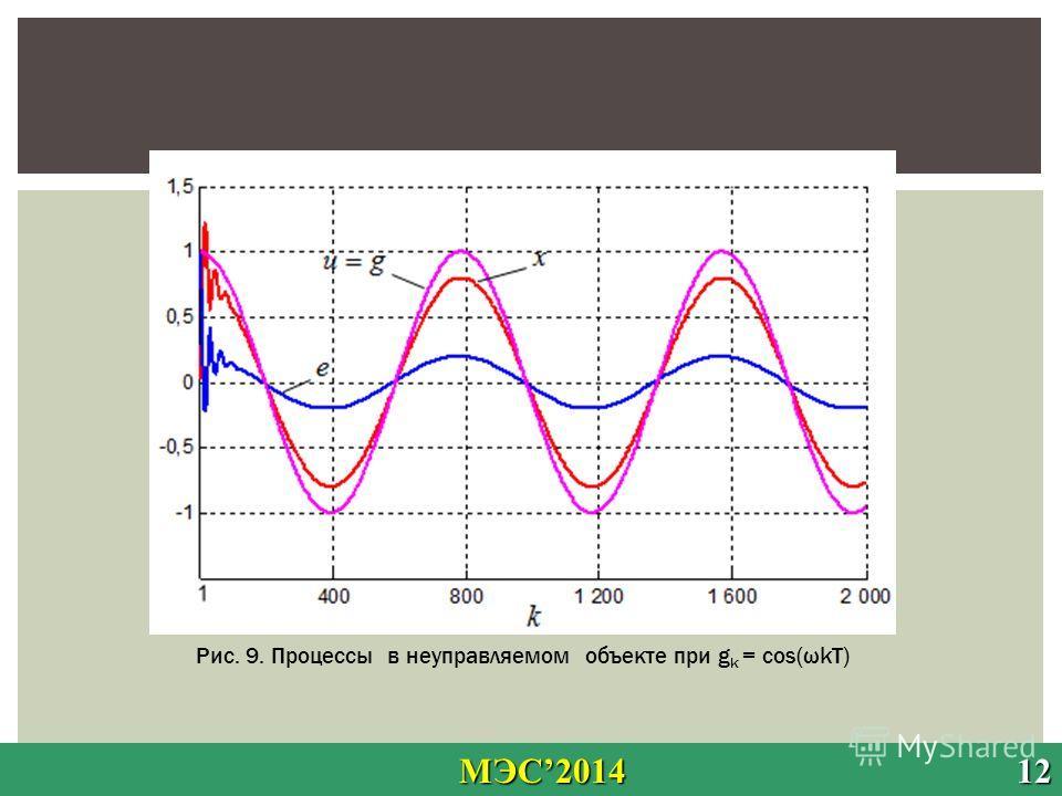 МЭС2014 12 МЭС2014 12 Рис. 9. Процессы в неуправляемом объекте при g k = cos(ωkT)