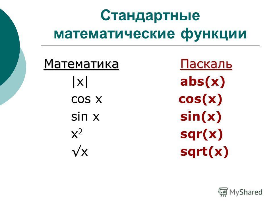 Стандартные математические функции Математика Паскаль |x|abs(x) cos x cos(x) sin x sin(x) x 2 sqr(x) xsqrt(x)