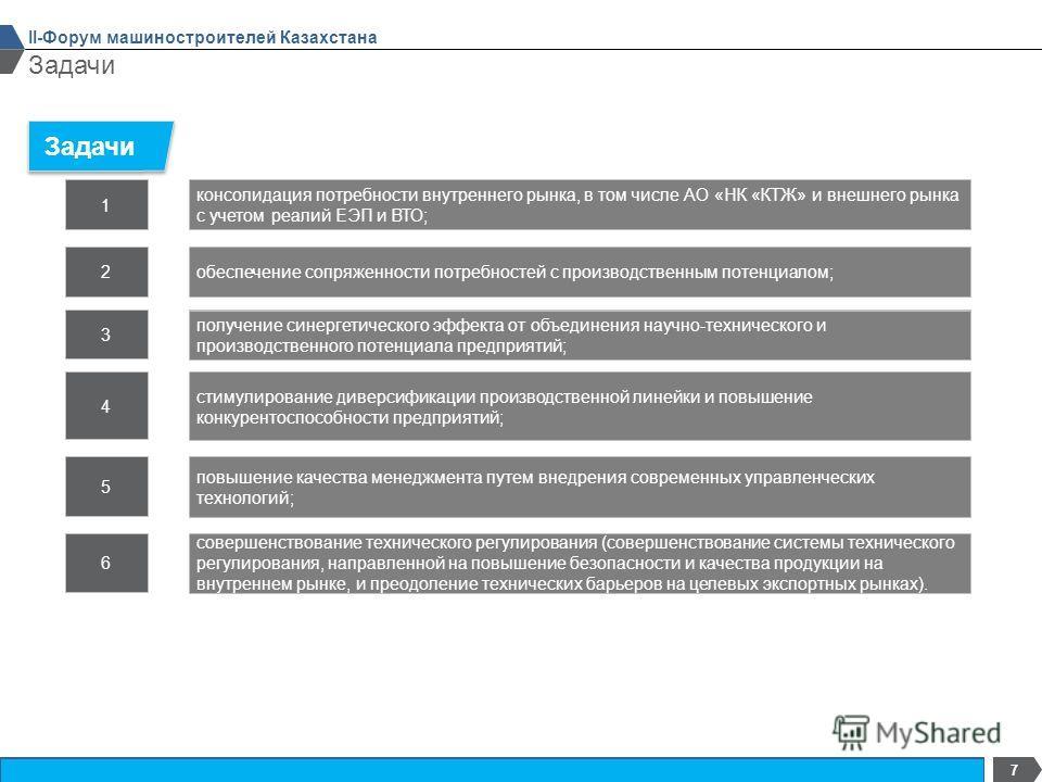 Конфиденциально 7 Задачи II-Форум машиностроителей Казахстана Задачи 1 консолидация потребности внутреннего рынка, в том числе АО «НК «КТЖ» и внешнего рынка с учетом реалий ЕЭП и ВТО; 2 обеспечение сопряженности потребностей с производственным потенц