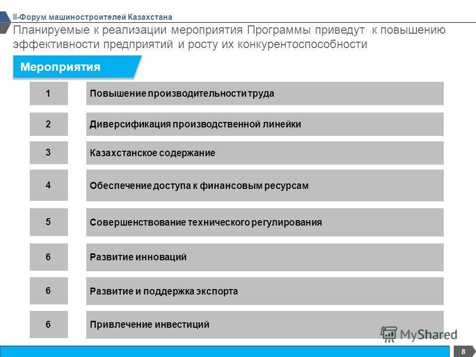 Конфиденциально 8 Планируемые к реализации мероприятия Программы приведут к повышению эффективности предприятий и росту их конкурентоспособности II-Форум машиностроителей Казахстана Мероприятия 1Повышение производительности труда 2Диверсификация прои