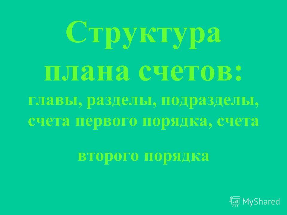 План счетов бухучета в кредитных организациях РФ Является систематизированным перечнем синтетических счетов бухучета. 35