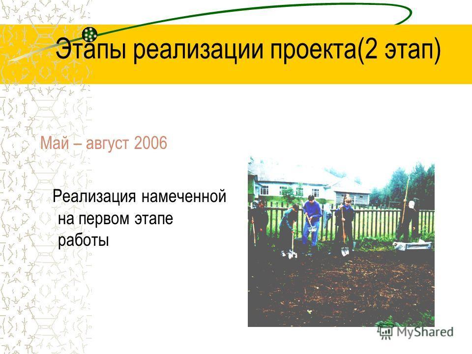 Этапы реализации проекта(2 этап) Май – август 2006 Реализация намеченной на первом этапе работы