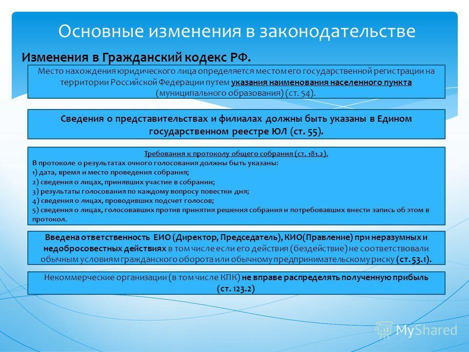 изготовления тканей собрания решений по гражданскому законодательству допустимо