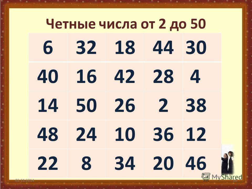 Четные числа от 2 до 50 632184430 40164228 4 145026238 4824103612 228342046 02.11.201410