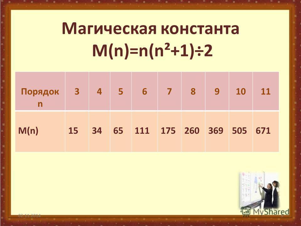 Магическая константа М(n)=n(n²+1)÷2 02.11.20143 Порядок n 34567891011 М(n)153465111175260369505671