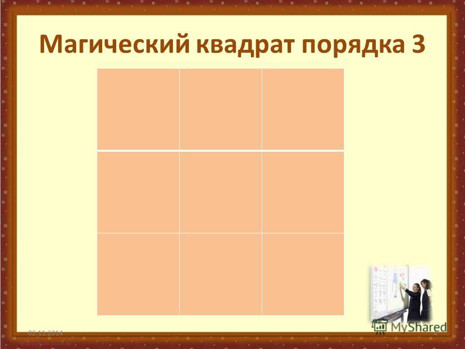 Магический квадрат порядка 3 02.11.20144