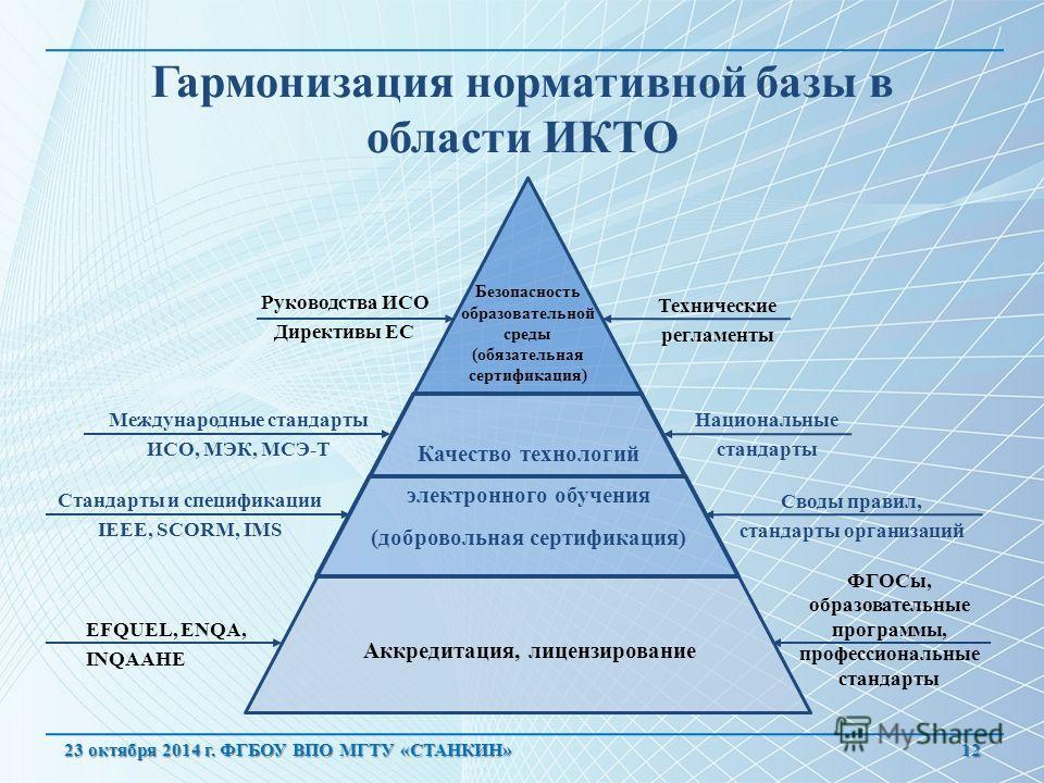 Гармонизация нормативной базы в области ИКТО 12 Руководства ИСО Директивы ЕС Стандарты и спецификации IEEE, SCORM, IMS Технические регламенты Национальные стандарты Международные стандарты ИСО, МЭК, МСЭ-Т EFQUEL, ENQA, INQAAHE ФГОСы, образовательные