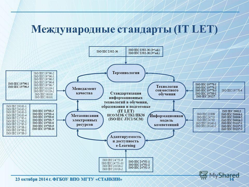 Международные стандарты (IT LET) 16 Стандартизация информационных технологий в обучении, образовании и подготовке (IT LET) ИСО /МЭК СТК1/ПК36 (ISO/IEC JTC1/SC36) Терминология Адаптируемость и доступность e-Learning Менеджмент качества Метаописания эл