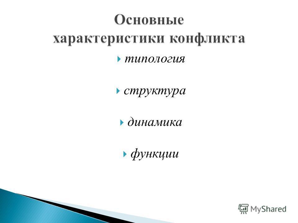 типология структура динамика функции
