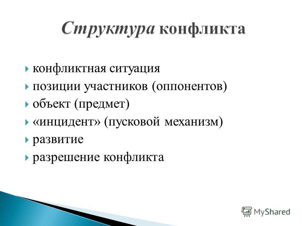 конфликтная ситуация позиции участников (оппонентов) объект (предмет) «инцидент» (пусковой механизм) развитие разрешение конфликта
