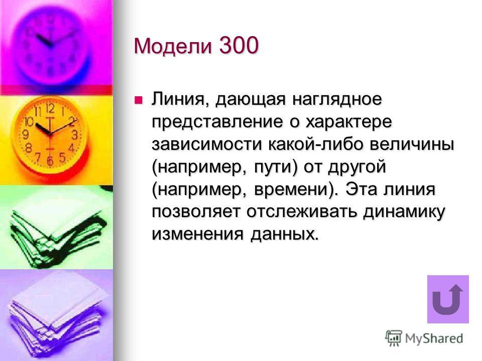 Модели 300 Линия, дающая наглядное представление о характере зависимости какой-либо величины (например, пути) от другой (например, времени). Эта линия позволяет отслеживать динамику изменения данных. Линия, дающая наглядное представление о характере