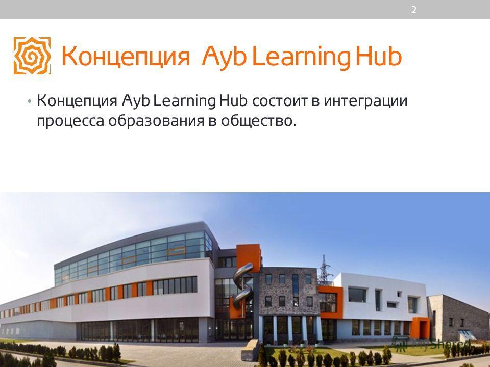 Концепция Ayb Learning Hub Концепция Ayb Learning Hub состоит в интеграции процесса образования в общество. 2