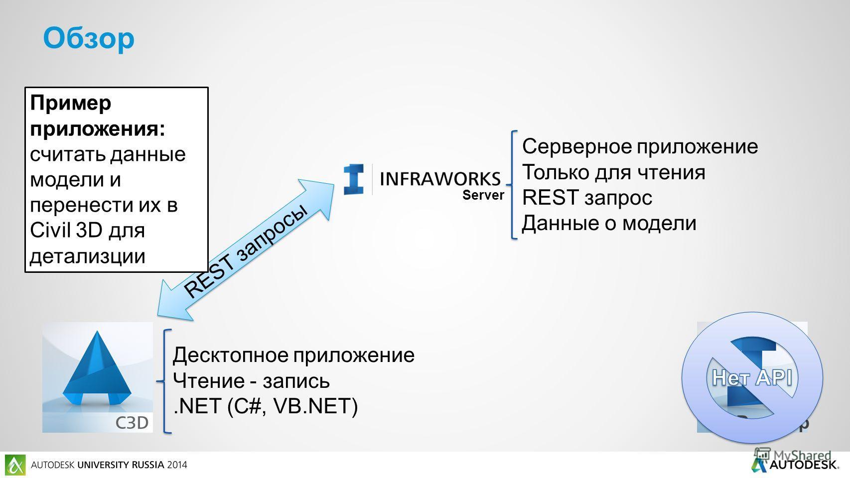 Обзор Server Desktop REST запросы Десктопное приложение Чтение - запись.NET (C#, VB.NET) Серверное приложение Только для чтения REST запрос Данные о модели Пример приложения: считать данные модели и перенести их в Civil 3D для детализации