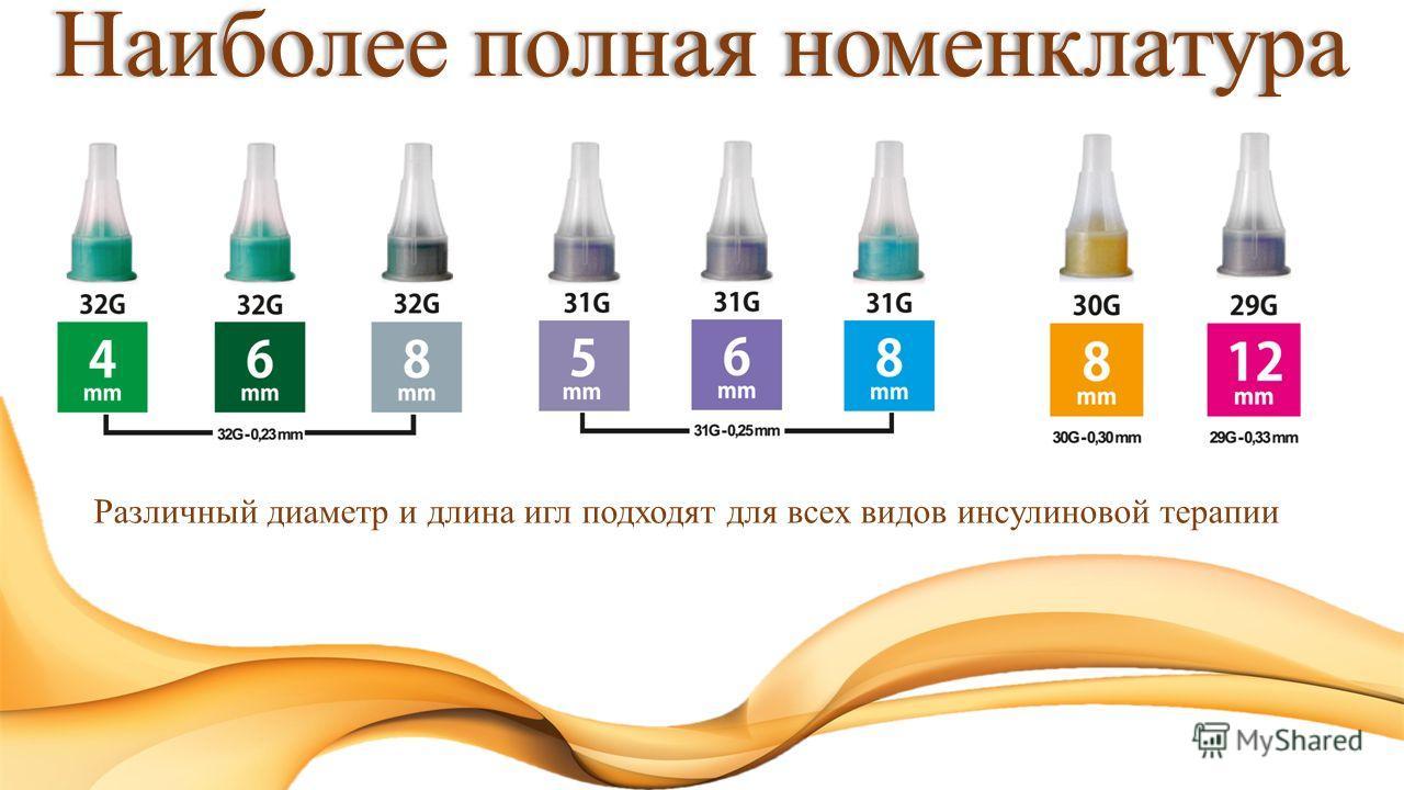 Наиболее полная номенклатура Различный диаметр и длина игл подходят для всех видов инсулиновой терапии