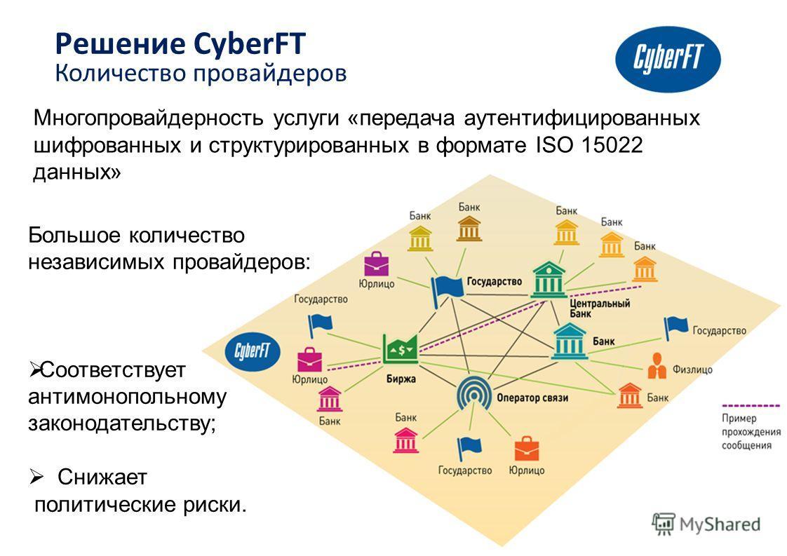 11 Решение CyberFT Количество провайдеров Многопровайдерность услуги «передача аутентифицированных шифрованных и структурированных в формате ISO 15022 данных» Большое количество независимых провайдеров: Соответствует антимонопольному законодательству