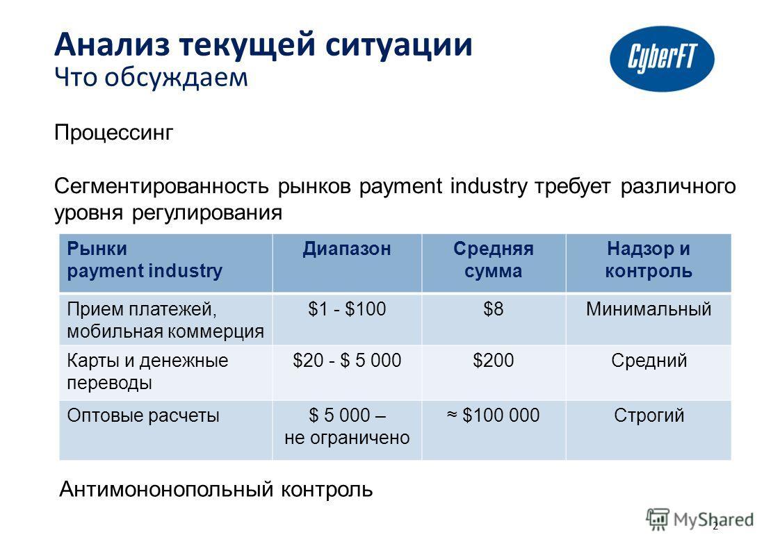 Процессинг Сегментированность рынков payment industry требует различного уровня регулирования Рынки payment industry Диапазон Средняя сумма Надзор и контроль Прием платежей, мобильная коммерция $1 - $100$8Минимальный Карты и денежные переводы $20 - $