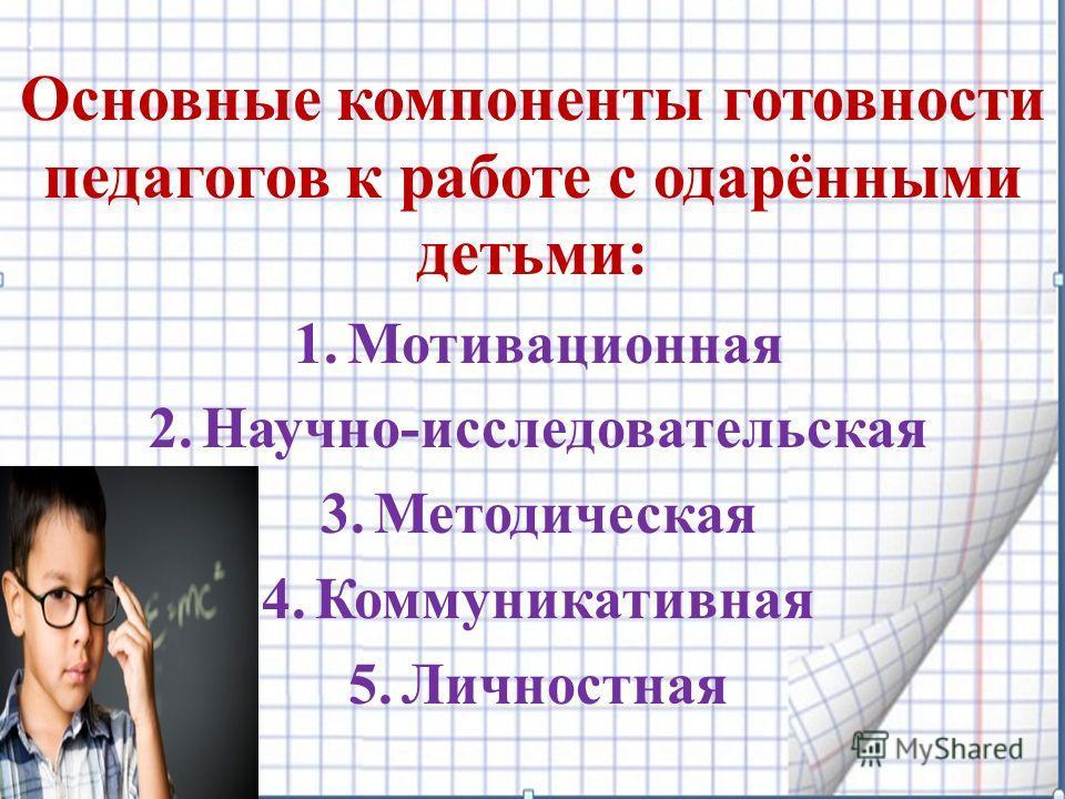 : Основные компоненты готовности педагогов к работе с одарёнными детьми: 1. Мотивационная 2.Научно-исследовательская 3. Методическая 4. Коммуникативная 5.Личностная