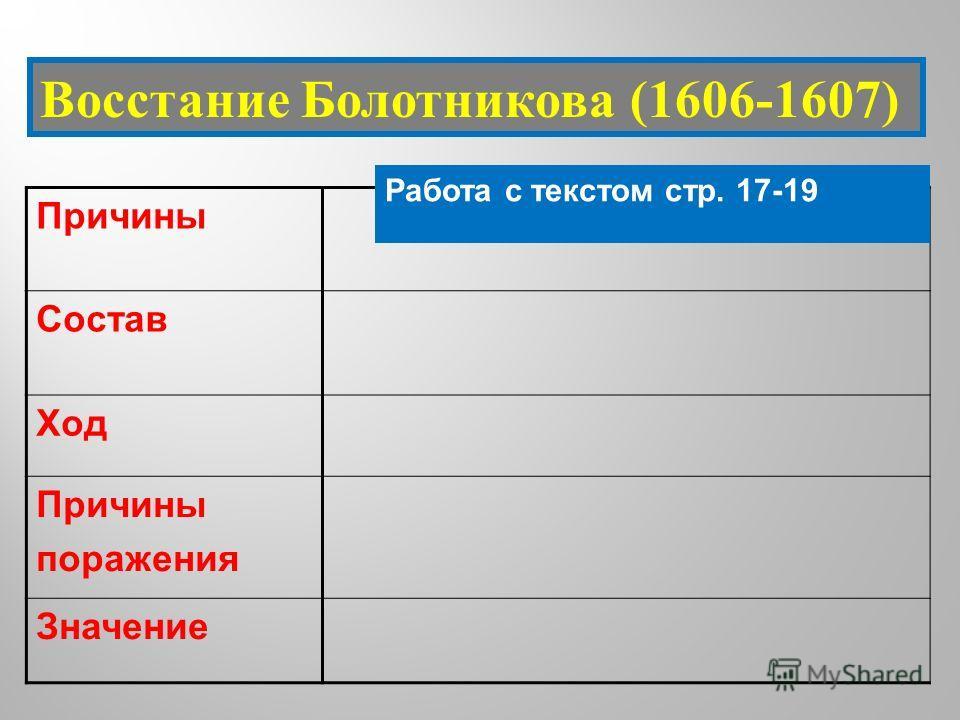 Восстание Болотникова (1606-1607) Причины Состав Ход Причины поражения Значение Работа с текстом стр. 17-19