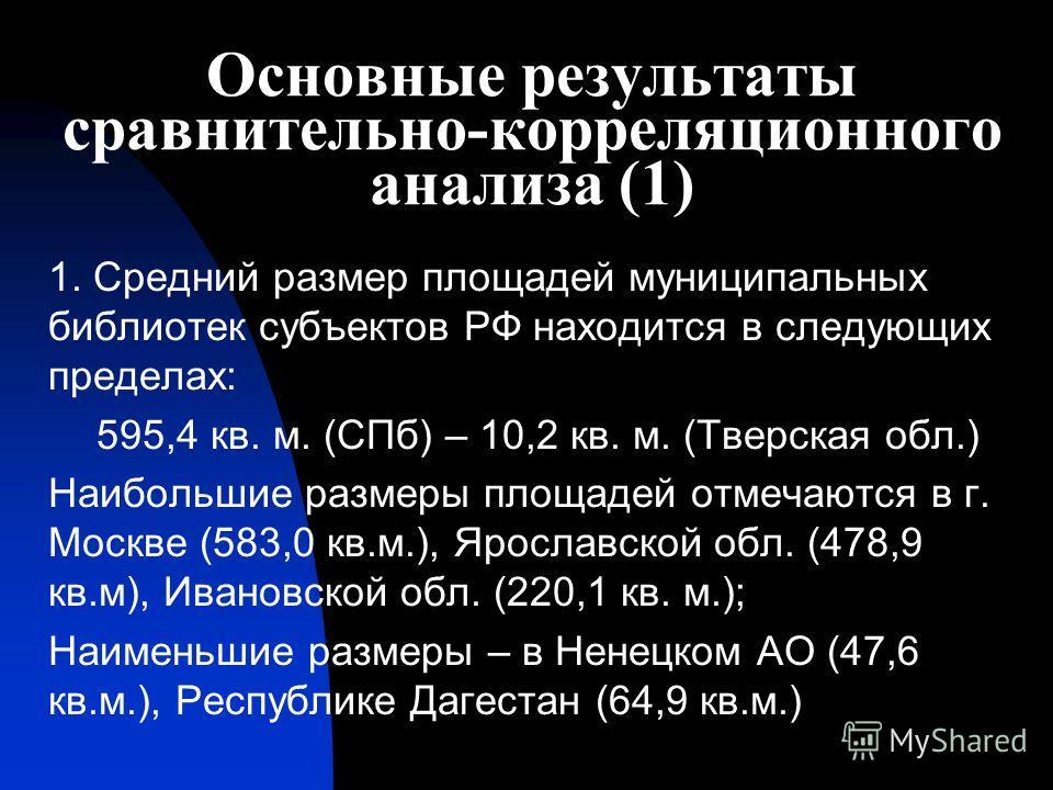Основные результаты сравнительно-корреляционного анализа (1) 1. Средний размер площадей муниципальных библиотек субъектов РФ находится в следующих пределах: 595,4 кв. м. (СПб) – 10,2 кв. м. (Тверская обл.) Наибольшие размеры площадей отмечаются в г.