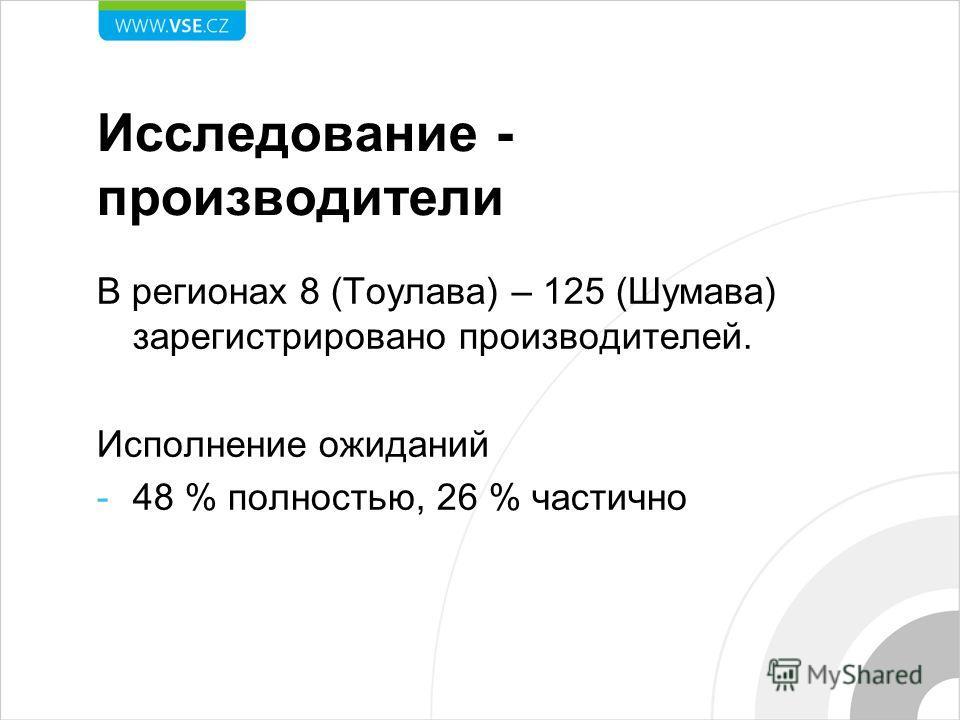 Исследование - производители В регионах 8 (Тоулава) – 125 (Шумава) зарегистрировано производителей. Исполнение ожиданий -48 % полностью, 26 % частично