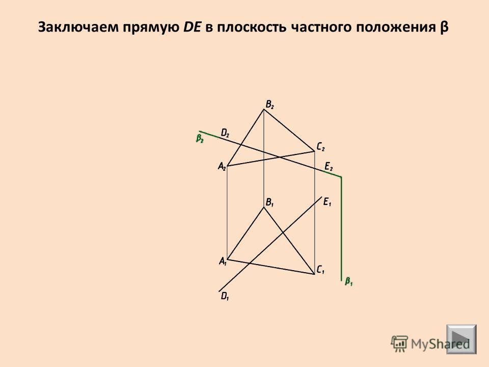 Заключаем прямую DE в плоскость частного положения β