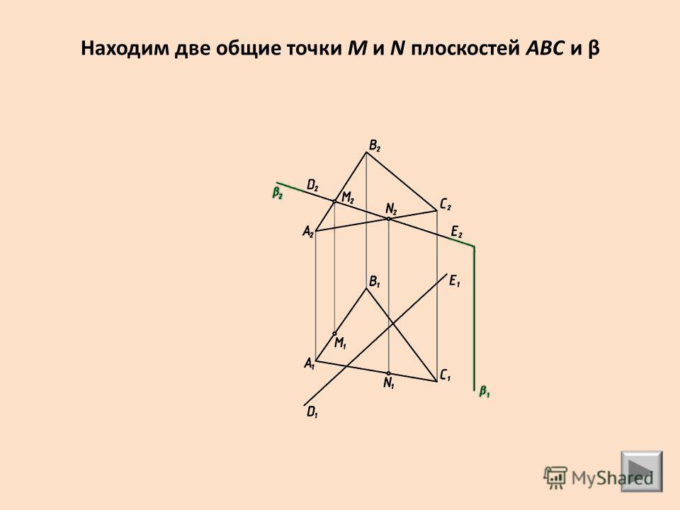 Находим две общие точки M и N плоскостей ABC и β