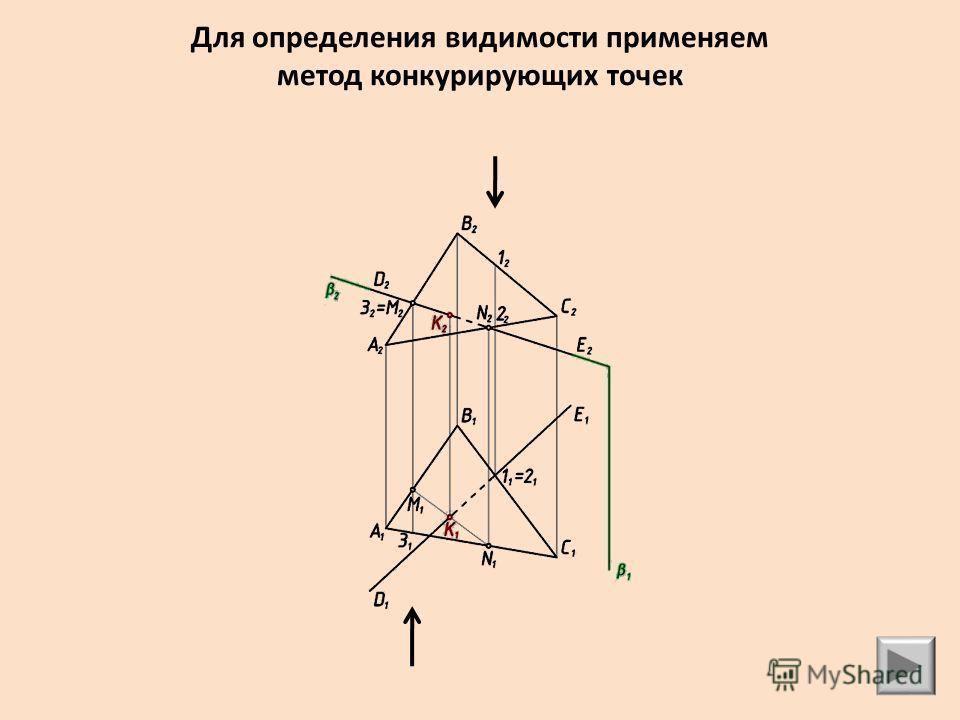 Для определения видимости применяем метод конкурирующих точек