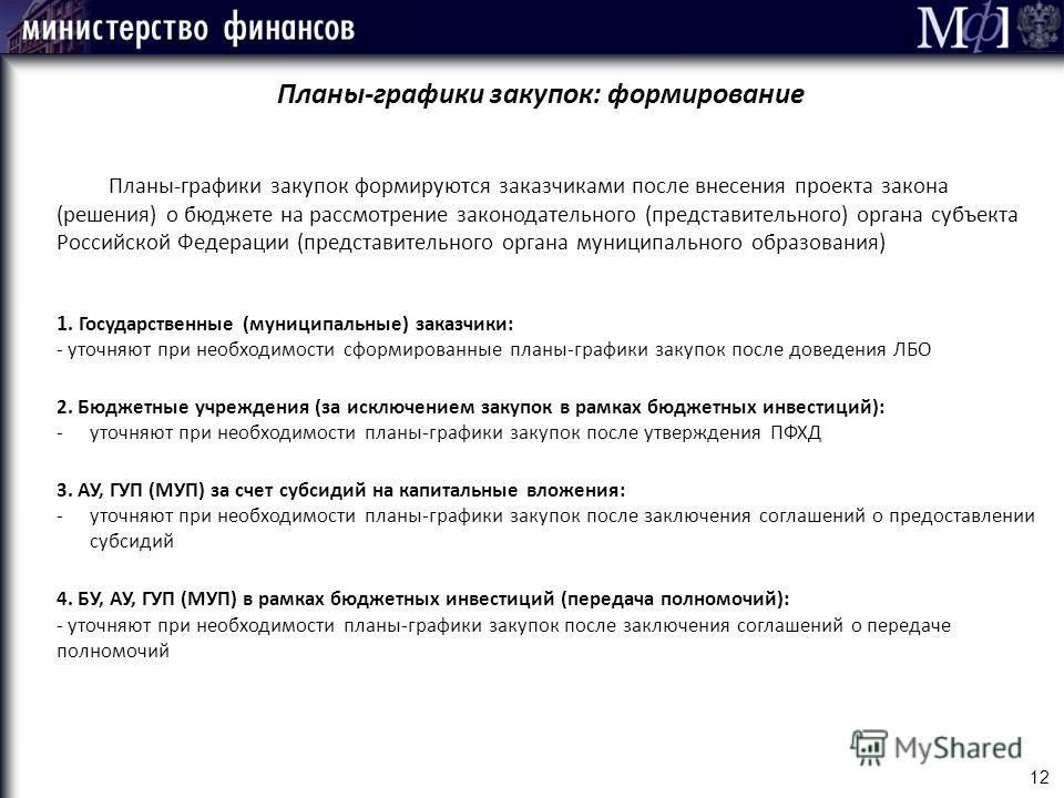 12 Планы-графики закупок: формирование Планы-графики закупок формируются заказчиками после внесения проекта закона (решения) о бюджете на рассмотрение законодательного (представительного) органа субъекта Российской Федерации (представительного органа
