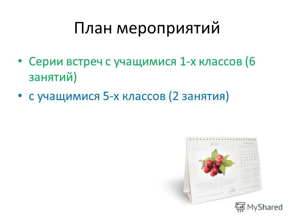 План мероприятий Серии встреч с учащимися 1-х классов (6 занятий) с учащимися 5-х классов (2 занятия)